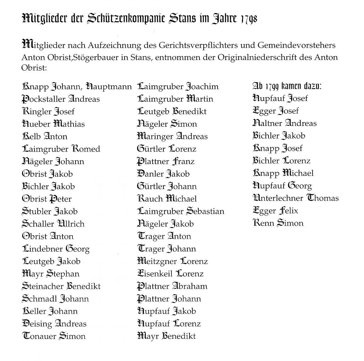 Mitgliederliste der Schützenkompanie Stans aus dem Jahre 1798